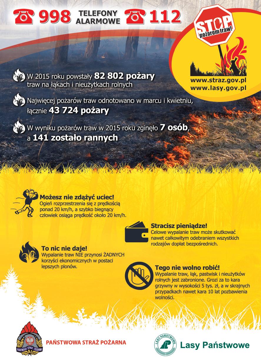 STOP pożarom traw_ulotka